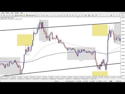 Forex trading application for mac