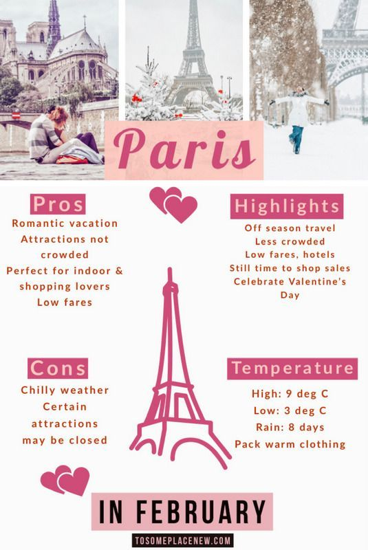 How To Spend A Rainy Day In Paris France Paris France Travel Europe Travel Places France Travel Guide