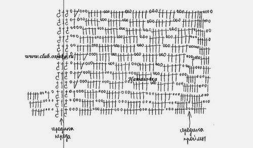 crochelinhasagulhas: Ponto de crochê