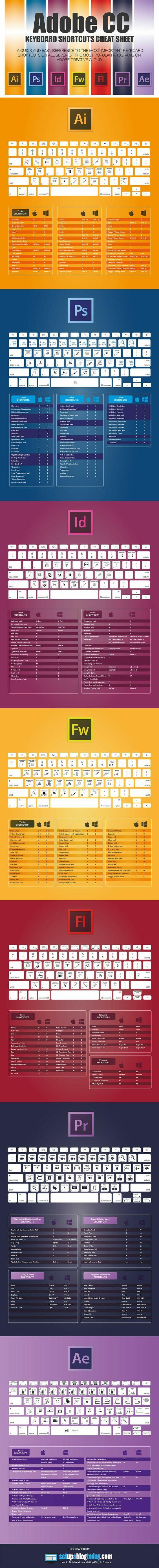 Chart Adobe design
