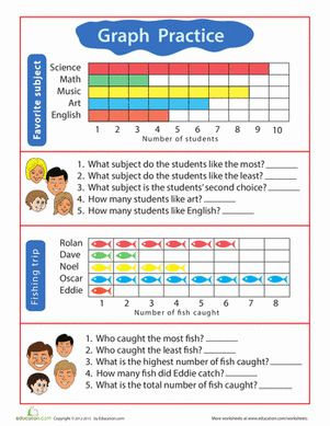 Bar graphs, Worksheets and Number worksheets on Pinterest