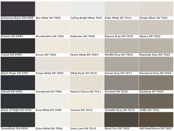 Paint paint charts and paint colors on pinterest for Sherwin williams neutral paint colors