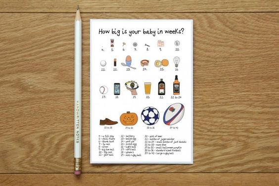 Baby size chart, a man's guide! No fruit...