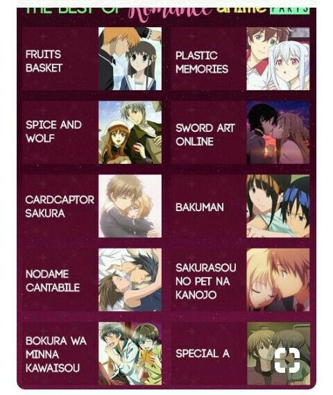 Best Anime Movies To Watch Goals Anime Films Anime Romance