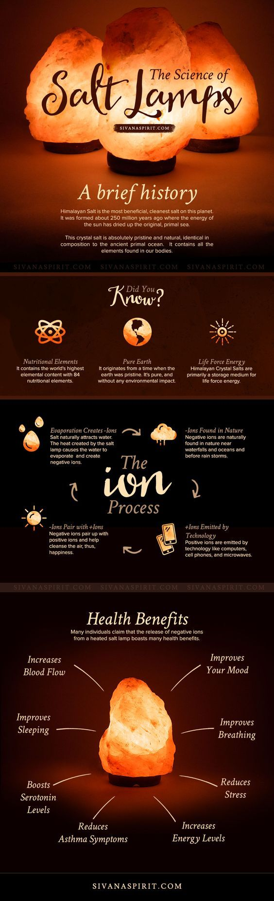 Himalayan Salt Lamp Infographic and Giveaway. I have these all ...