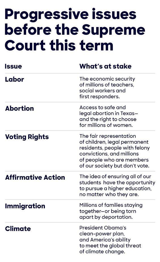 The Art of Politics Tote Fashion forward, politically progressive - affirmative action plan