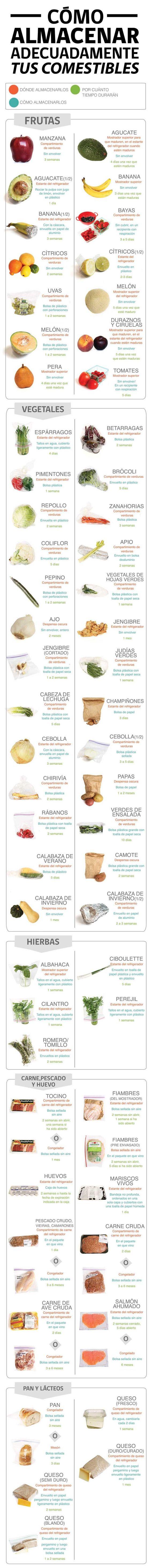 Como guardar tus alimentos frescos?