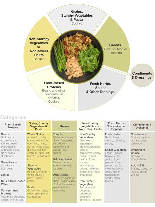 aa1e874b938e55353e9694891cd27343 cooking courses cooking tips