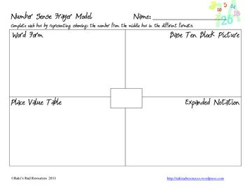 Frayer Models for Math - 4 in One | Models, Math and The four