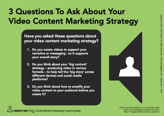 Video Is The Future Of Content Marketing Content marketing - how do you create a marketing plan