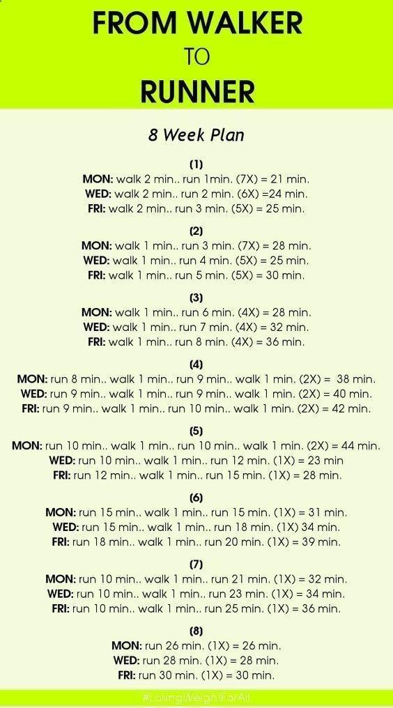 10 day diet plan photo 3