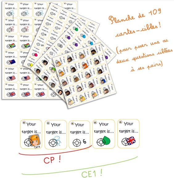 jeux autour des cartes d 39 identit pour se pr senter en anglais elau anglais pinterest. Black Bedroom Furniture Sets. Home Design Ideas