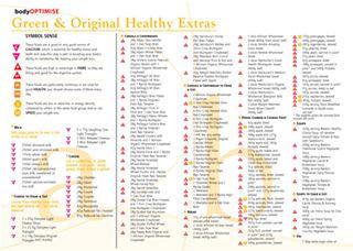 Super Free Foods List Slimming World Bing Images