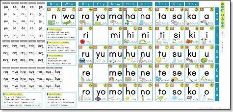 パソコンタブレット入力用 ローマ字表 無料ダウンロード