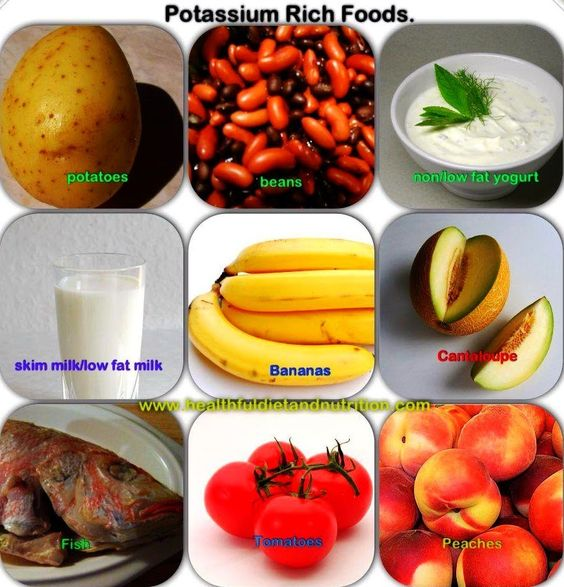 The Power of Potassium - http://www.takecontrolofmyhealthandfitness.com/the-power-of-potassium/