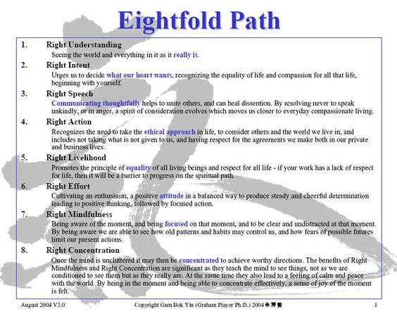 the noble eightfold path The eightfold path the eightfold path, although referred to as steps on a path, is not meant as a sequential learning process, but as eight aspects of life, all of which are to be integrated in every day life.