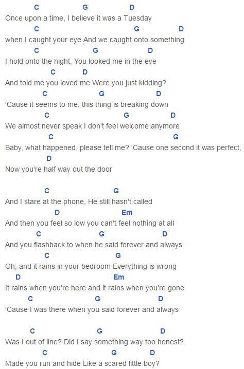 Miranda Lambert - Automatic Chords Lyrics for Guitar Ukulele Piano ...