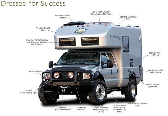 Earthroamer Xv Lts Ultimate Survival Vehicle Bug Outcool