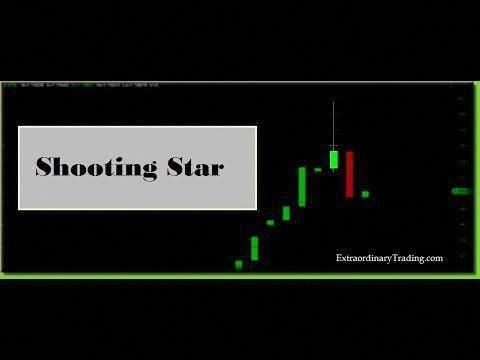 Forex Help Forexeducation Yourforexeducation Your Forex