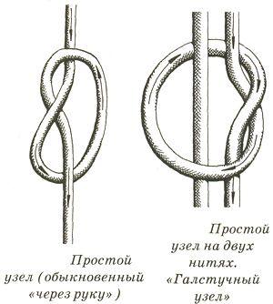 """Простые узлы: слева - простой узел (обыкновенный """"через руку""""), справа - простой узел на двух нитях (""""галстучный узел"""")"""