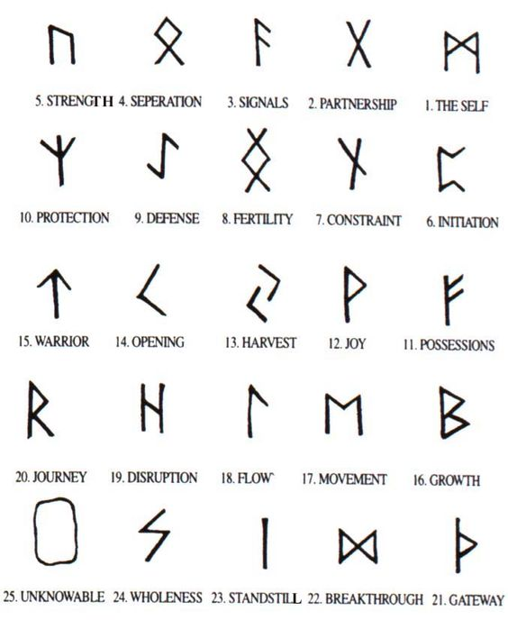 rune symbols tattoos pinterest inspiration rune symbols and tat. Black Bedroom Furniture Sets. Home Design Ideas