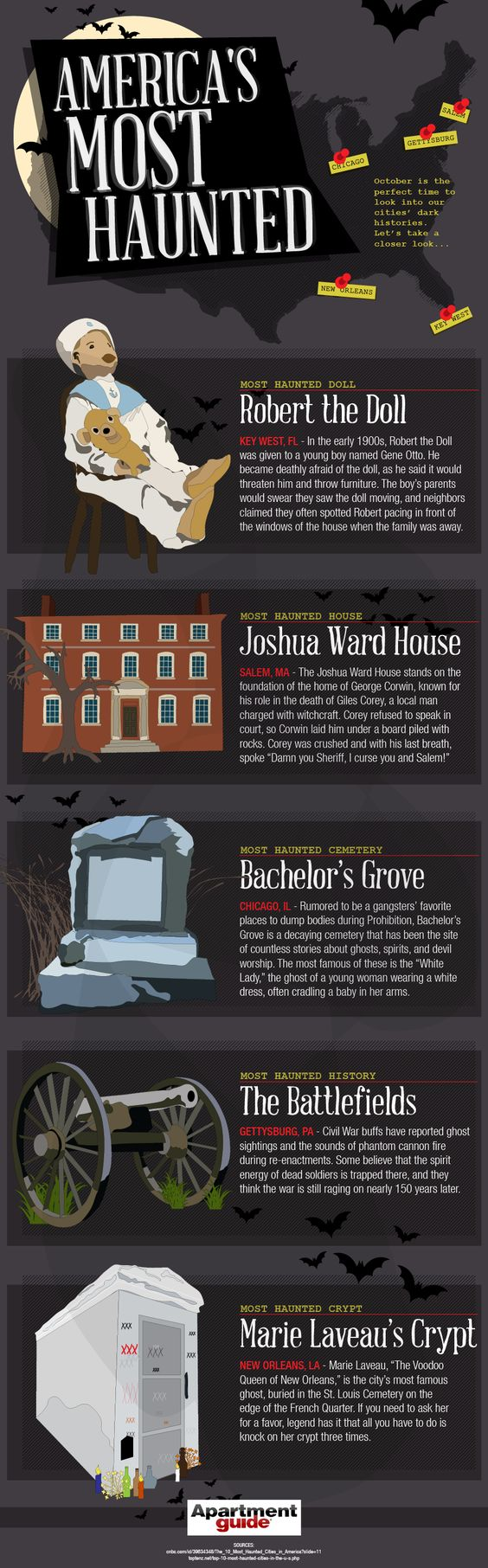 Skip the boring parties this Halloween and go on a haunted adventure. Take a ghost tour or go visit historic battlefields late at night, and see who and what you can channel. If you're feeling brave, visit one of these most haunted spots and try to not get spooked.