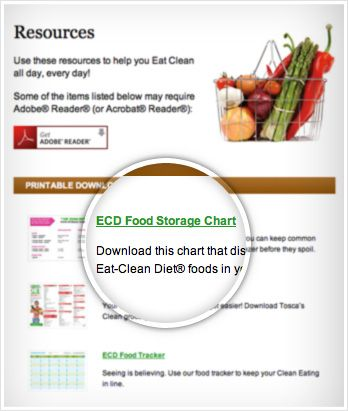 Does that say Eat Clean Diet food storage chart? I'm all over it!