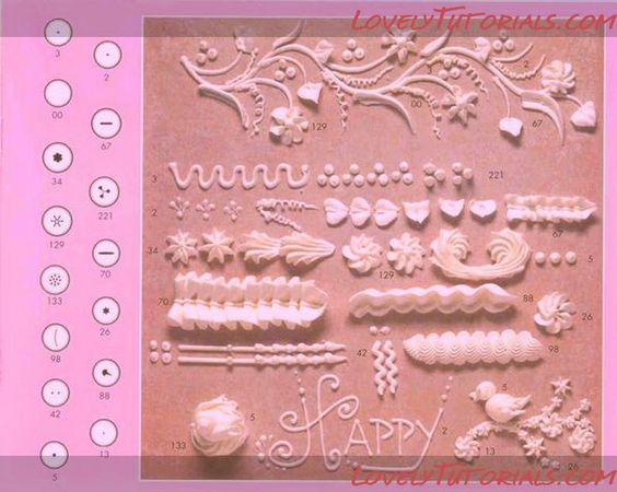 Cake Frosting Design Templates : TONS of photos of piping tips and what they do. Very ...