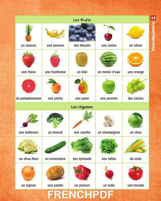 Apprendre Le Francais En Image Les Fruits Et Les Legumes