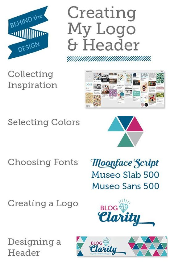 Behind the Design: Creating My Logo and Header- improve your design skills with a peek into the design process