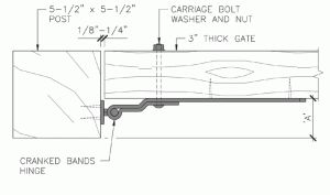 Jamb Mount/ Set Back Pintel mounted on side of post See table below for minimum set back and space between gate and post for each size of hnge.