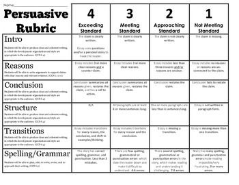 persuasive speech rubric college
