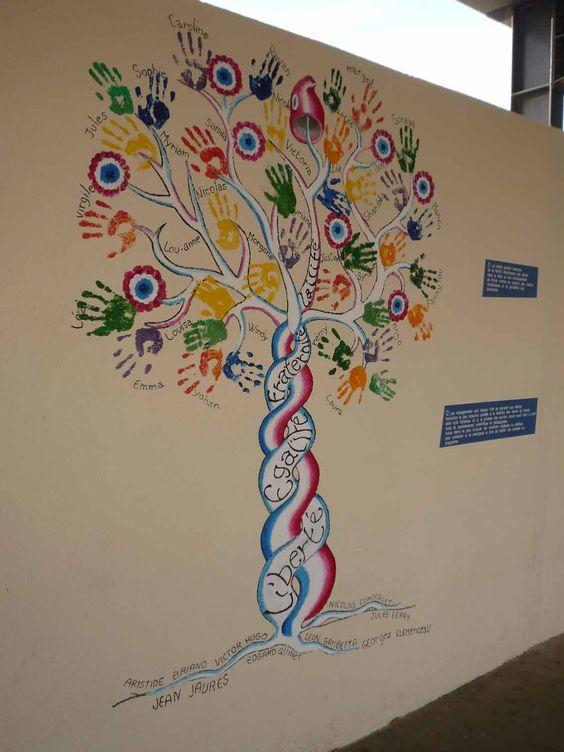 L'arbre de la laicité