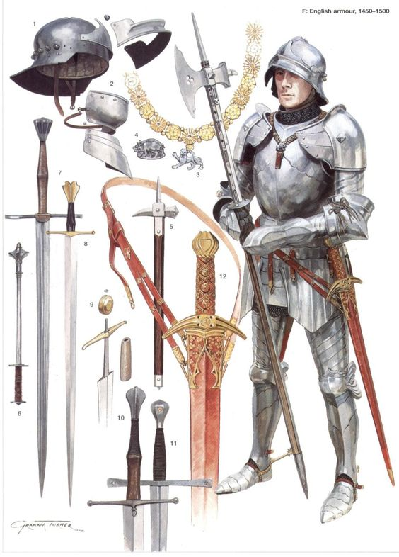 Gothic Armor, end of the medieval period, 15th - 16th C. pinned from https://darksword-armory.com/