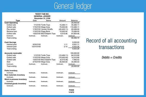 M_6F_General_ledger Accounting Pinterest General ledger - accounting ledgers templates