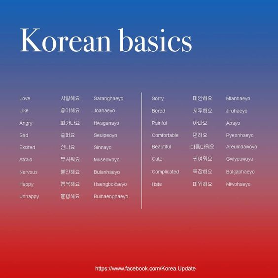 Good Morning My Dear In Korean Language : Korean language lesson basics emotions