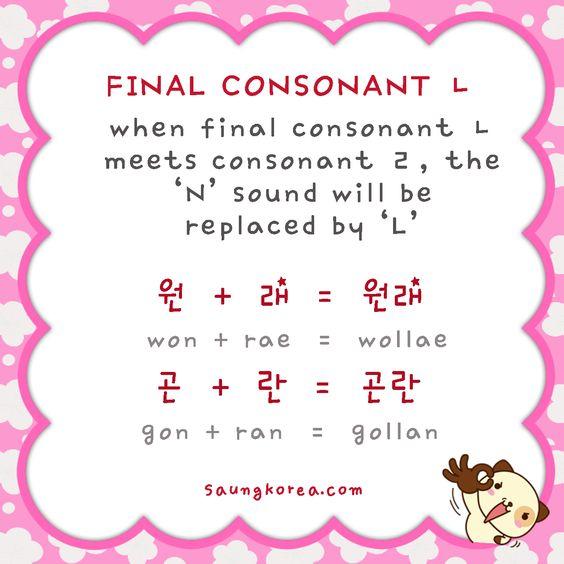 huruf hangeul korea (saungkorea.com)