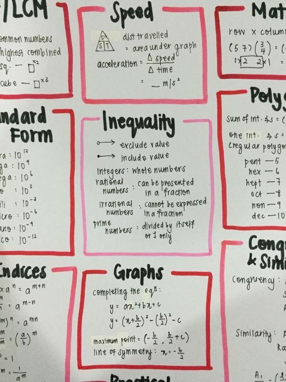 13 Pretty Pictures Of Class Notes That Will Inspire You To Actually Study For…:
