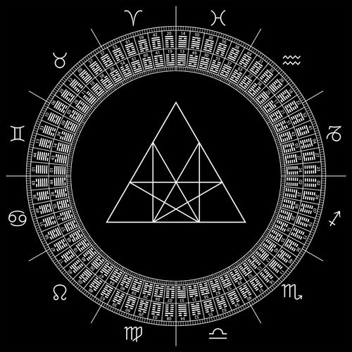 Compliance trigrams zodiac cycle and stages of the Great Work.:
