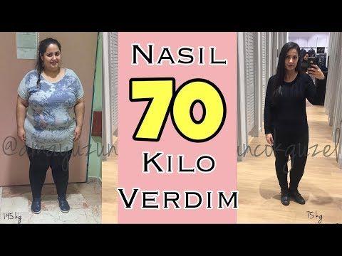 3 Ayda Nasil 17 Kilo Verdim 2 Gunluk Beslenme Duzeni Oncesi