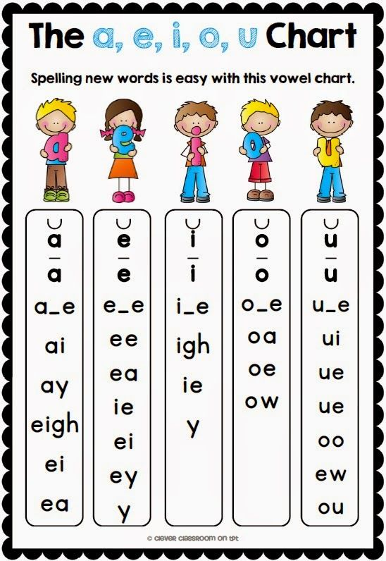 Long vowels and short vowel posters, charts, cards and desk strips.