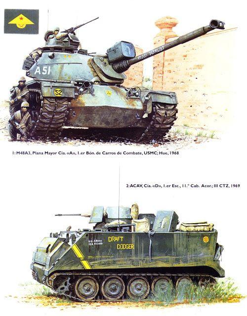 Modelismo Militar Carros En Vietnam Vehículos Militares Tanque Militar Imágenes Militares