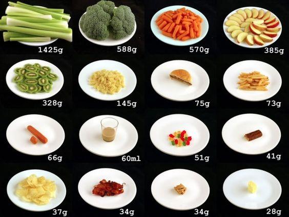 200 kaloria: