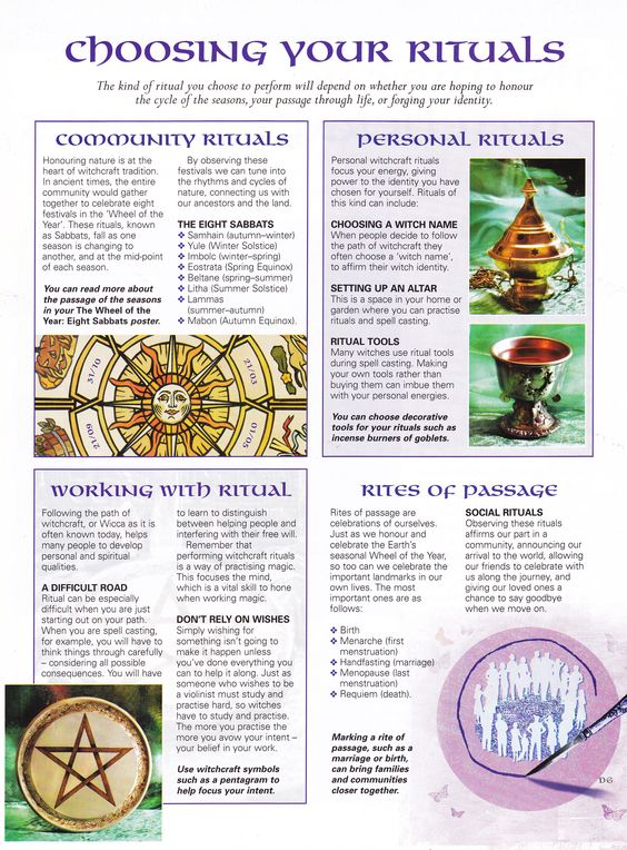 Book of Shadows:  #BOS Choosing Your Rituals page.: