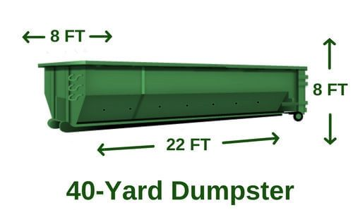 Pin By Economy Dumpster Llc On Https Www Economydumpster Net Roll Off Dumpster Dumpster Rental Residential Construction