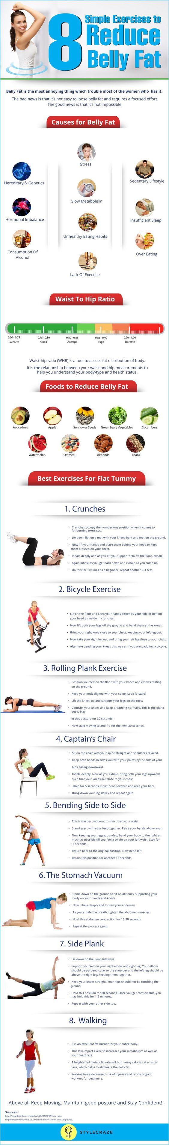 fitnessdiet