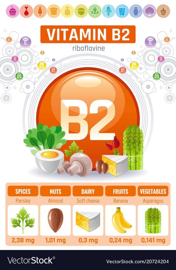 Vitamine B2