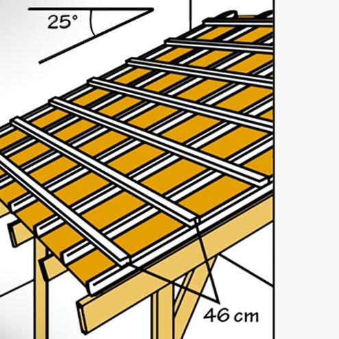 Dach Decken Mit Wellplatten In 7 Schritten Obi In 2020 Gartendach Decken Dach