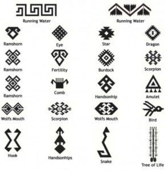 Tribal Tattoo Designs And Meanings Tattoo Ideas Pictures Tattoo Ideas Pictures Aztectrib Mayan Symbols Tattoo Designs And Meanings Hawaiian Tribal Tattoos