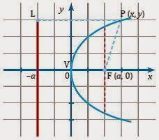 Cuaderno de Matemática